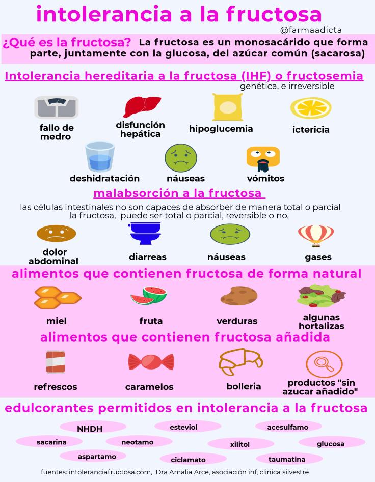 intolerancia-fr_32636145-3.png